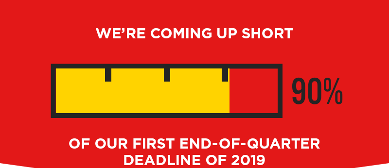 Our end-of-quarter deadline is tonight at midnight