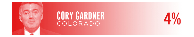Cory Gardner, Colorado
