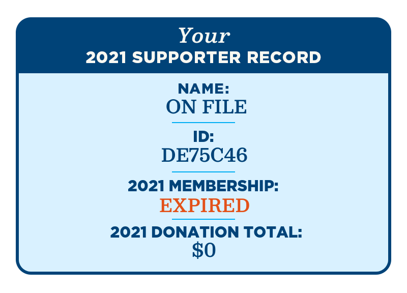 Your 2021 Supporter Record.