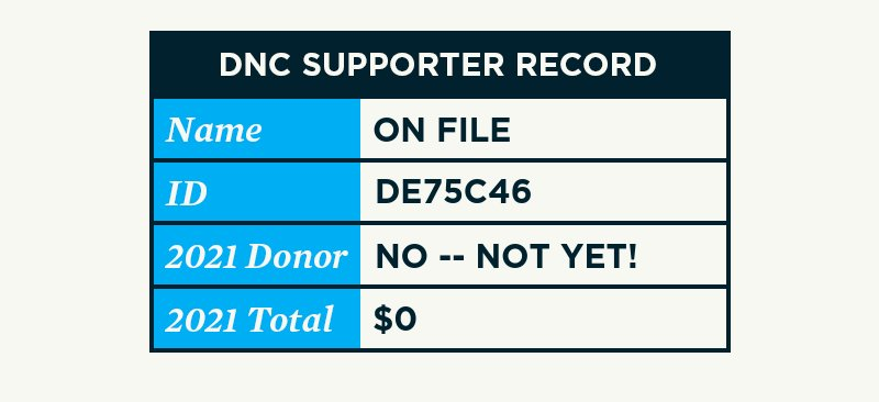 Your supporter record.